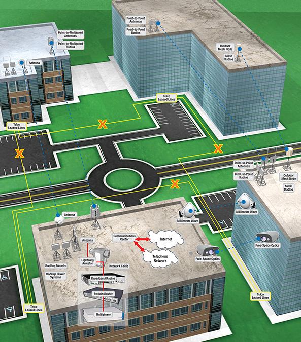 PTMP City Network Illustration