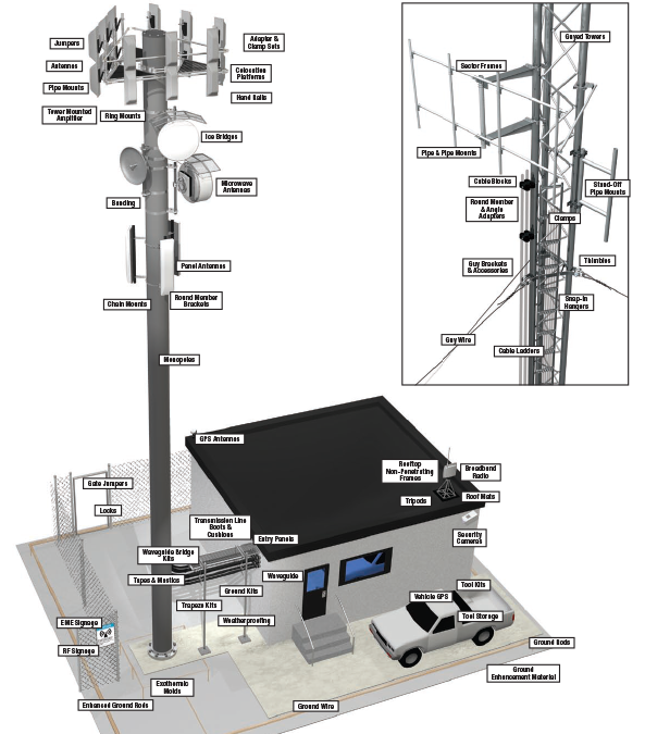 Illustration of Tower Erection